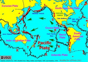 Pacific Plates Overview